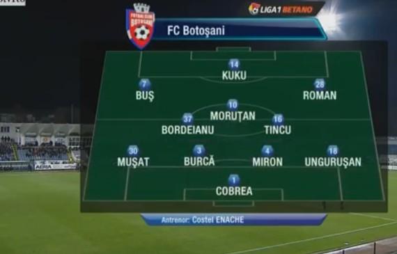 FC Botosani- FC Voluntari echipa
